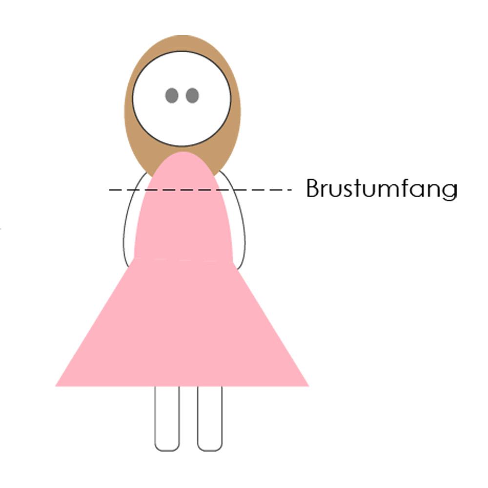 Hier misst man den Brustumfang